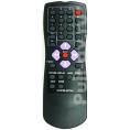 BORK HYDFSR-0077BK, HYDFSR-0077AK пульт для телевизор BORK SNR1410SI